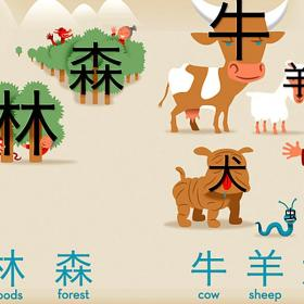 Самостоятельное изучение китайского языка с нуля